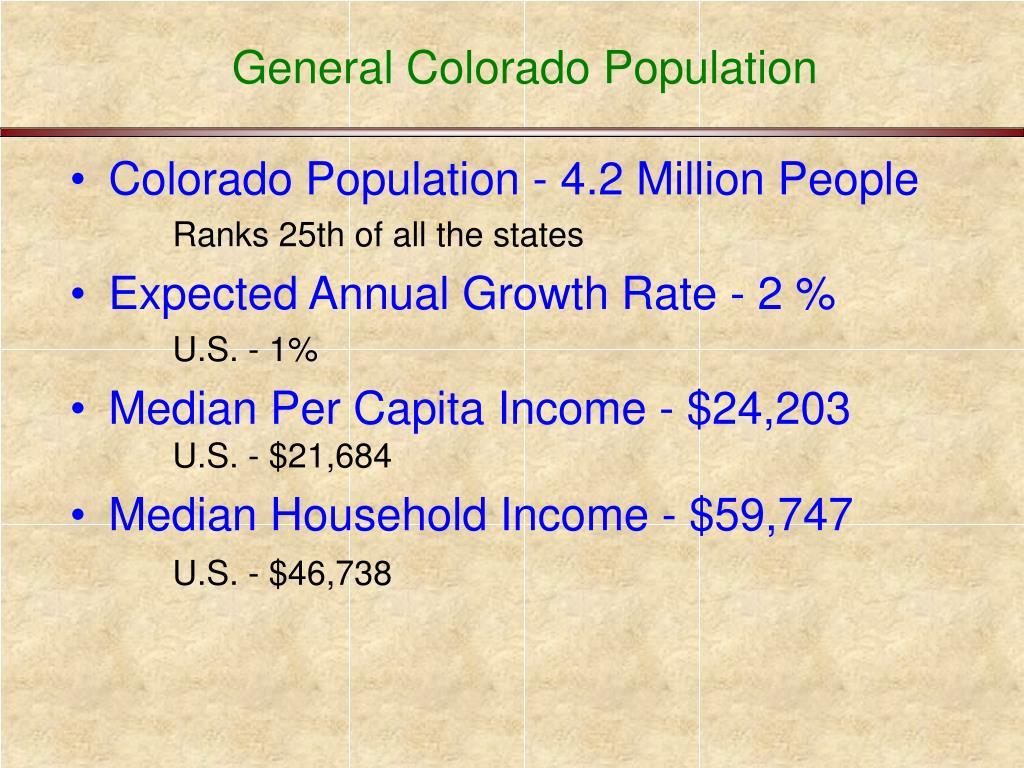 General Colorado Population