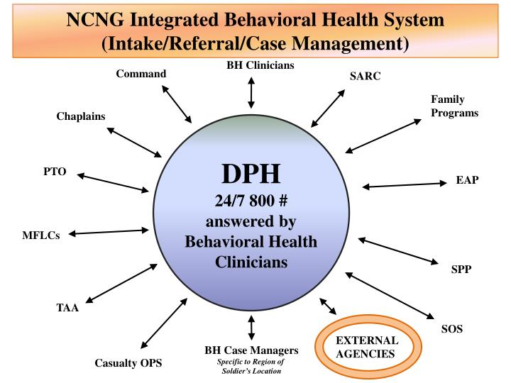NCNG Integrated Behavioral Health System