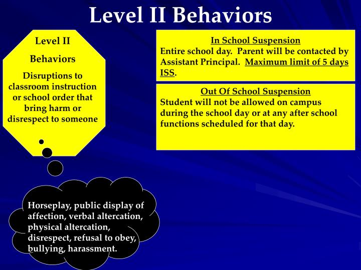 Level II Behaviors
