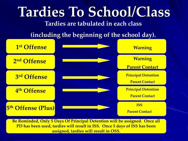 Tardies To School/Class