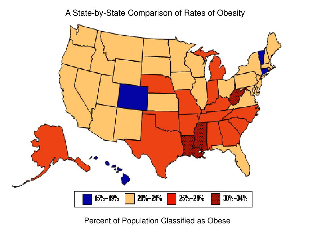 A State-by-State Comparison of Rates of Obesity