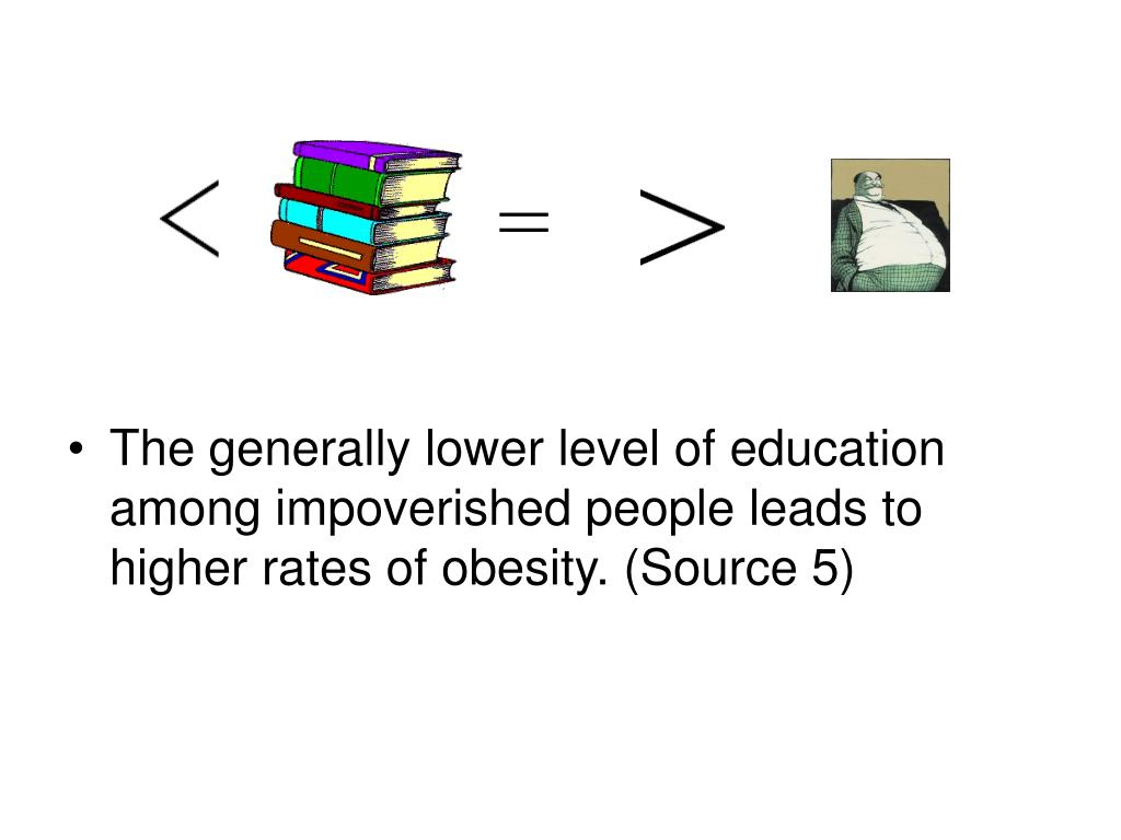 The generally lower level of education among impoverished people leads to higher rates of obesity. (Source 5)