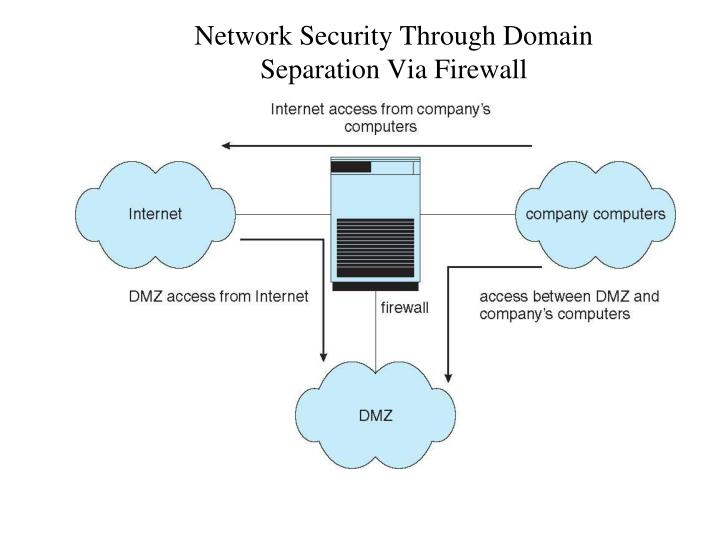 Network Security Through Domain