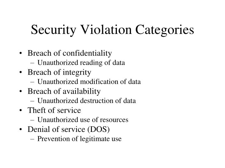 Security Violation Categories