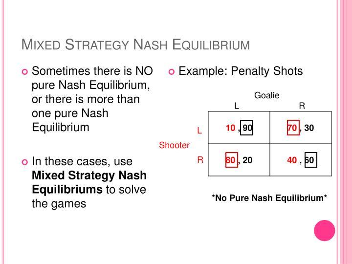Nash Equilibrium Poker Example Belarussian Poker Tour
