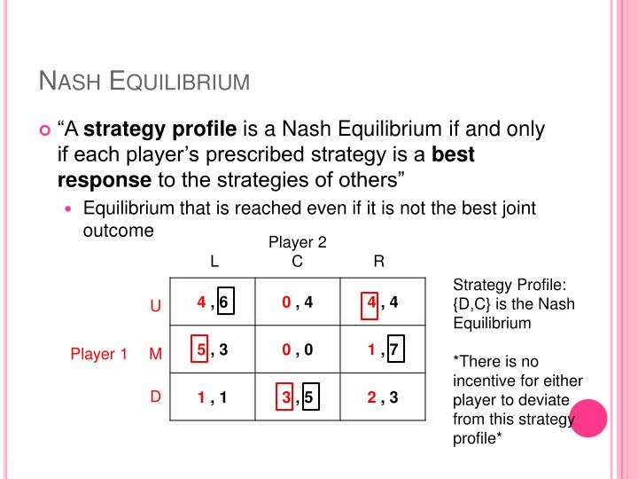 What Is a Nash Equilibrium? – Game Theory 101