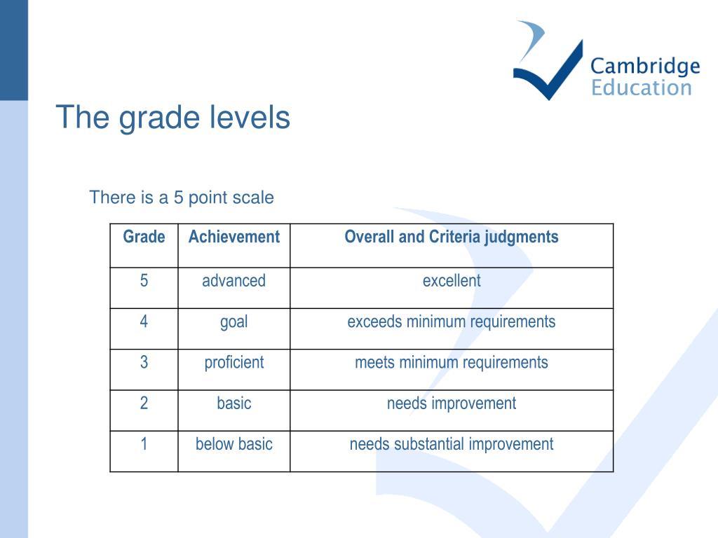 The grade levels