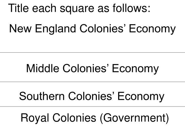 Title each square as follows: