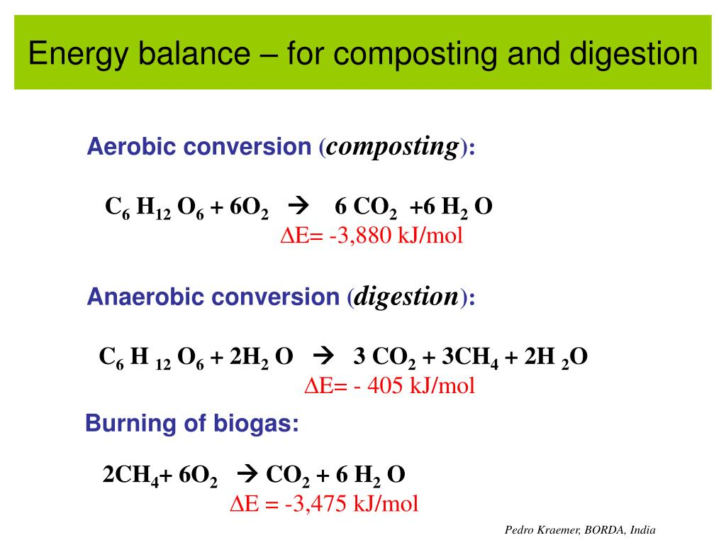 Energy balance – for composting and digestion