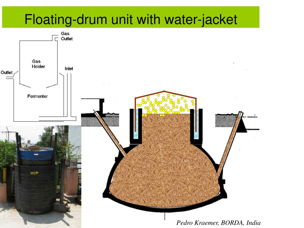 Floating-drum unit with water-jacket