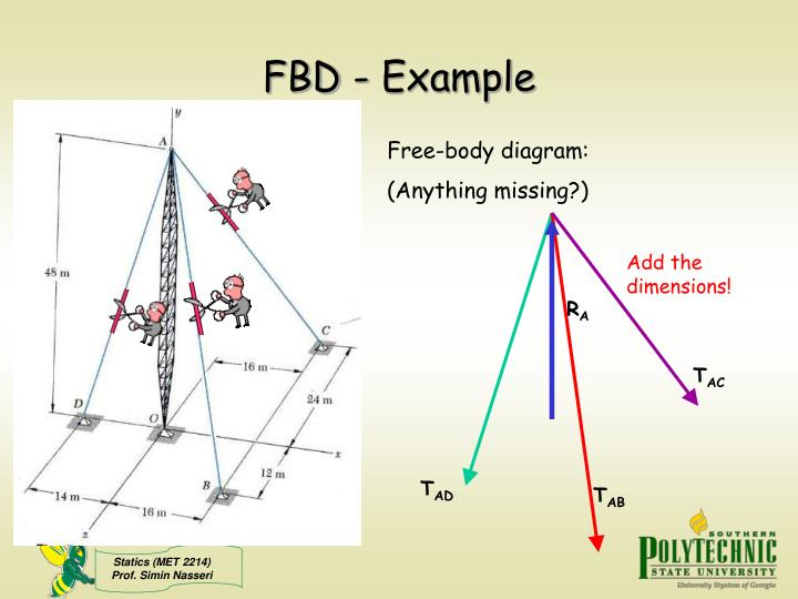FBD - Example