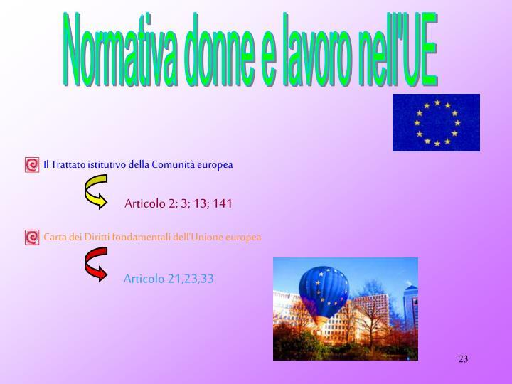 Il Trattato istitutivo della Comunità europea