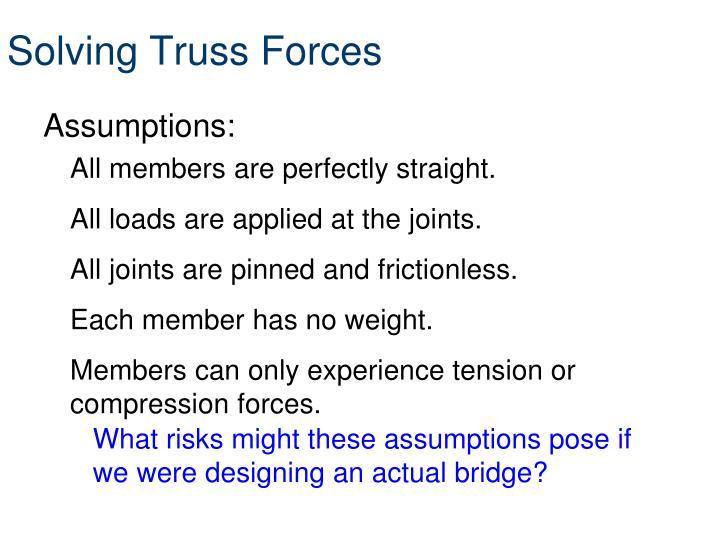 Solving Truss Forces