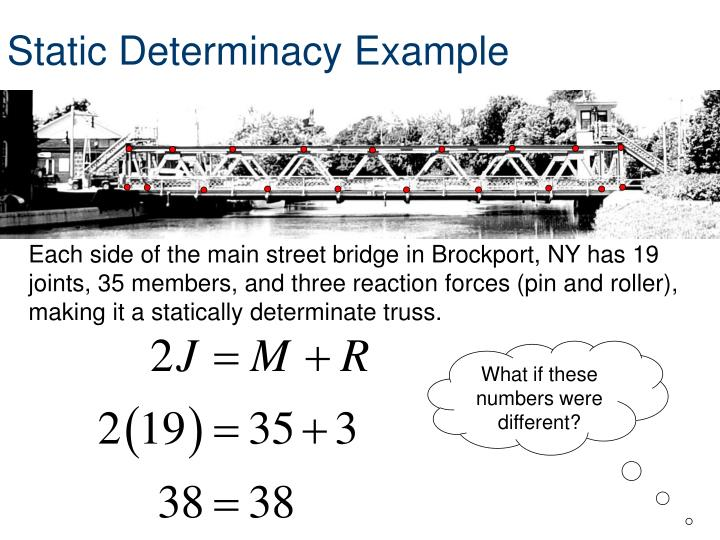 Static Determinacy Example