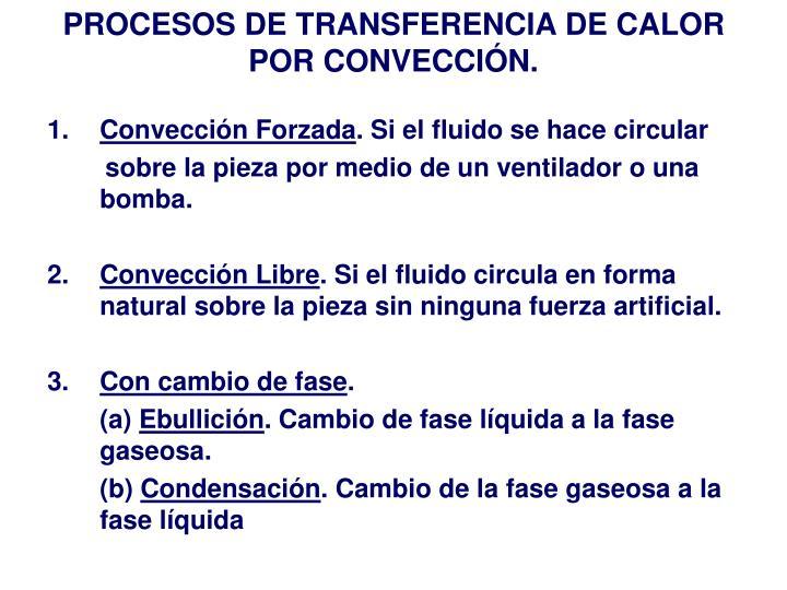 PROCESOS DE TRANSFERENCIA DE CALOR POR CONVECCIÓN.