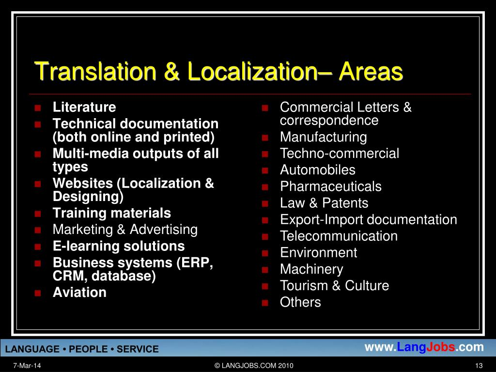 Translation & Localization– Areas