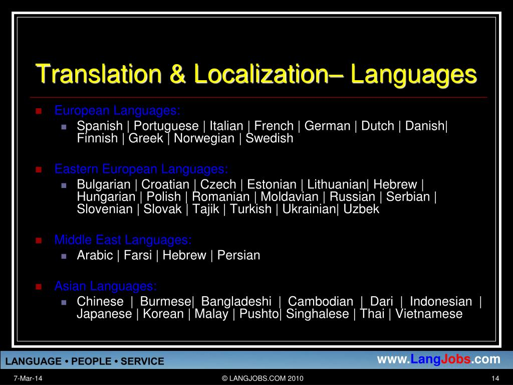Translation & Localization– Languages