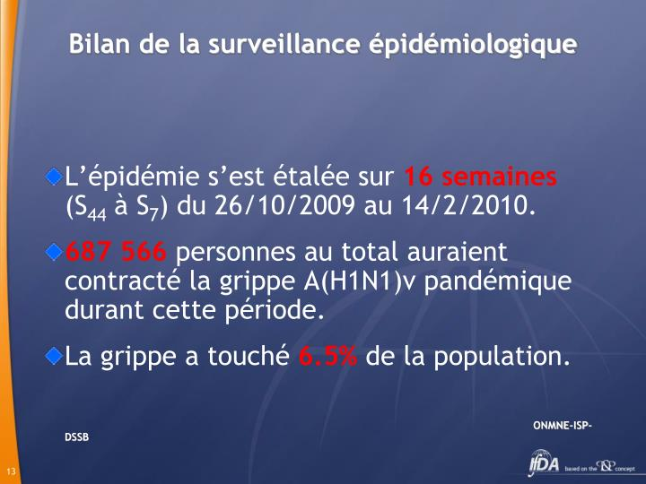 Bilan de la surveillance épidémiologique