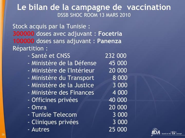 Le bilan de la campagne de  vaccination