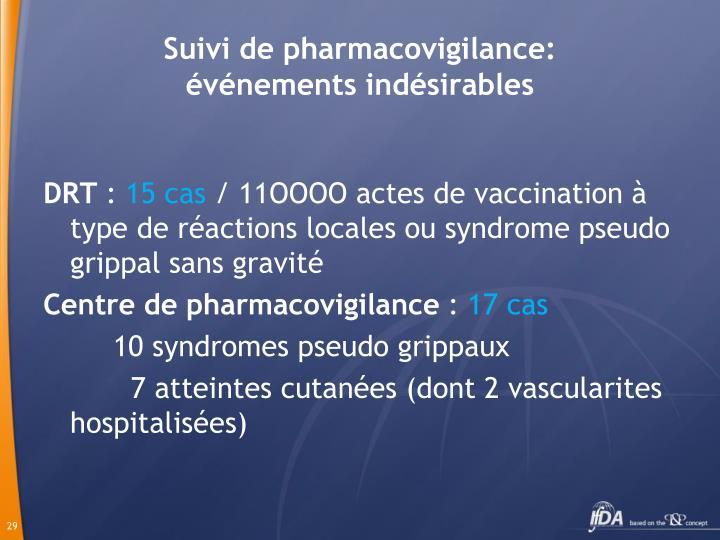 Suivi de pharmacovigilance:
