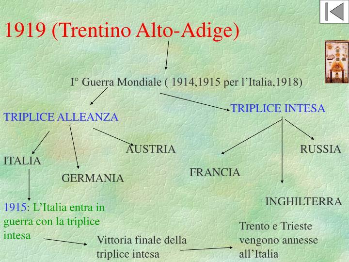 1919 (Trentino Alto-Adige)