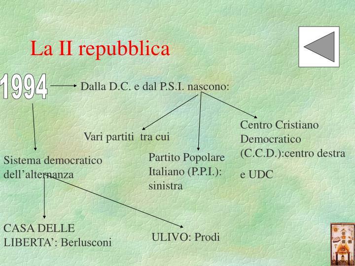La II repubblica