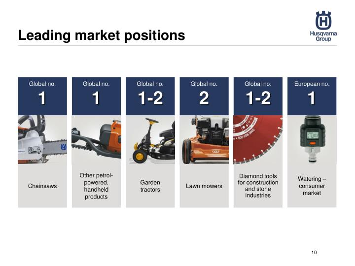 Leading market positions