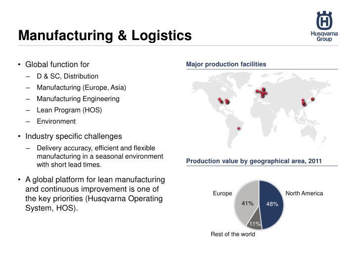 Manufacturing & Logistics