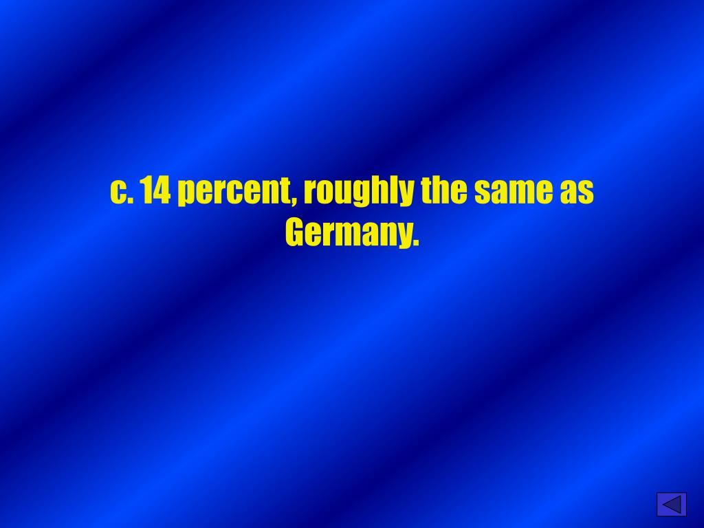 c. 14 percent, roughly the same as Germany.