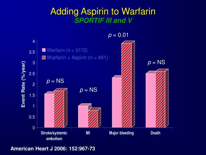Adding Aspirin to Warfarin