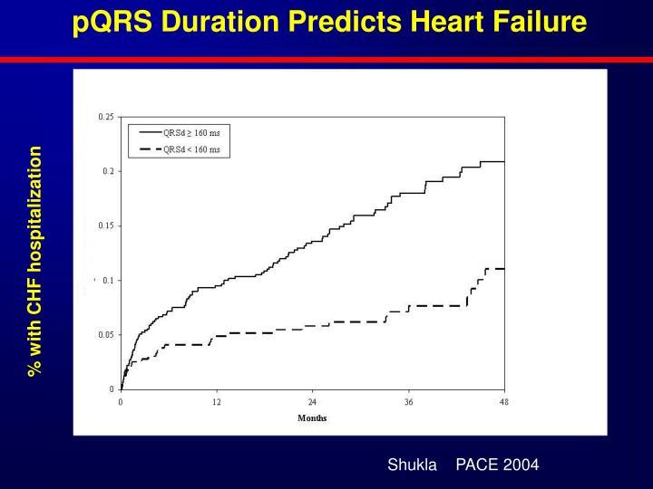 pQRS Duration Predicts Heart Failure