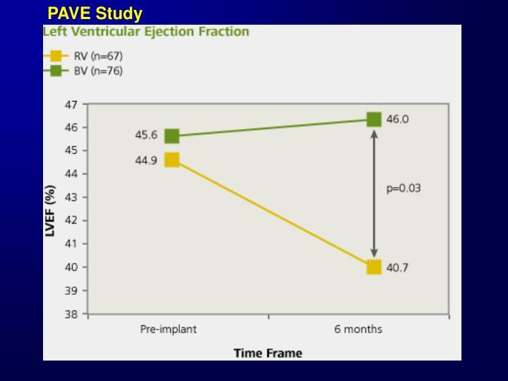 PAVE Study
