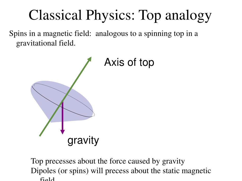 Classical Physics: Top analogy