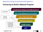 partnering to build a national program