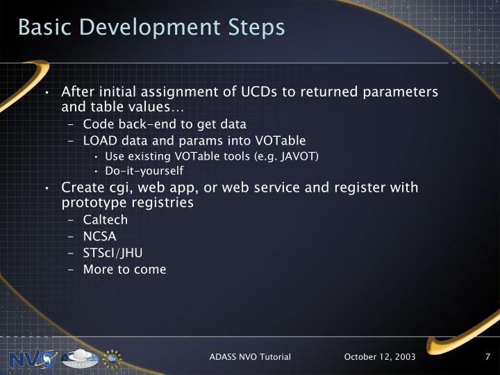 Basic Development Steps
