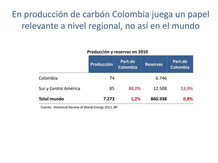 En producción de carbón Colombia juega un papel relevante a nivel regional, no así en el mundo