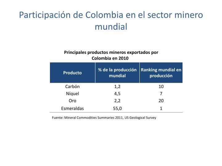 Participación de Colombia en