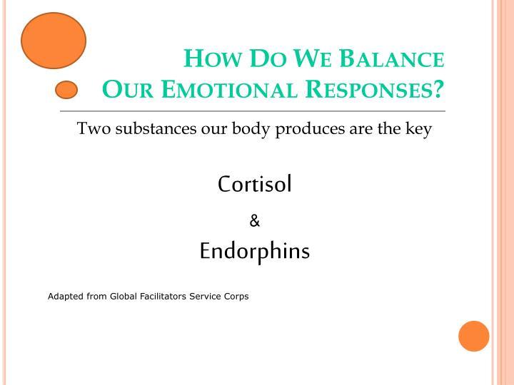 How Do We Balance