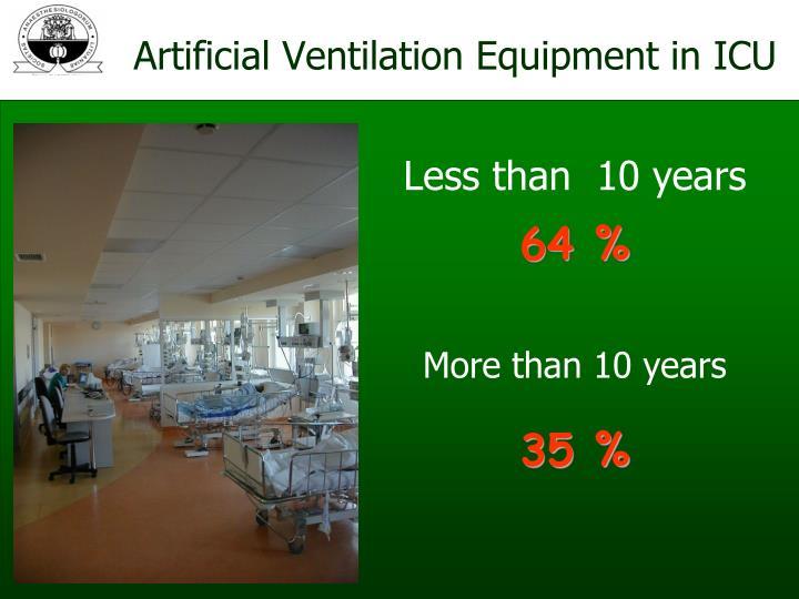 Artificial Ventilation Equipment in ICU