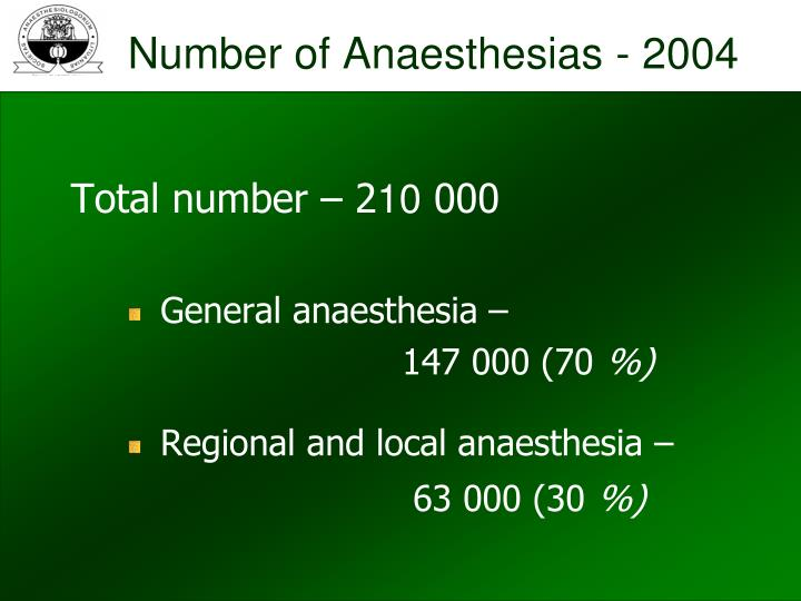 Number of Anaesthesias - 2004