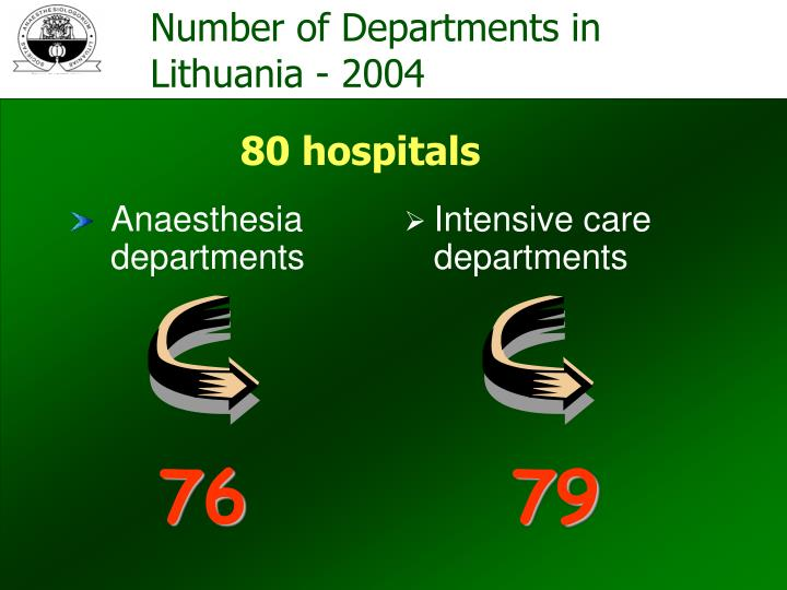 Anaesthesia departments