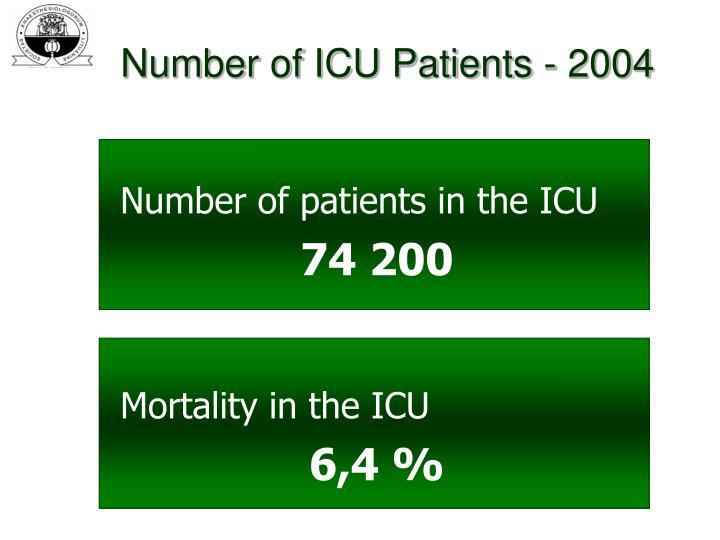 Number of ICU Patients - 2004