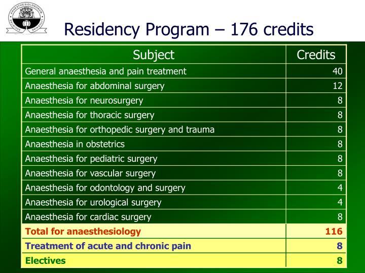 Residency Program – 176 credits