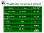 valuation for icu service in lithuania