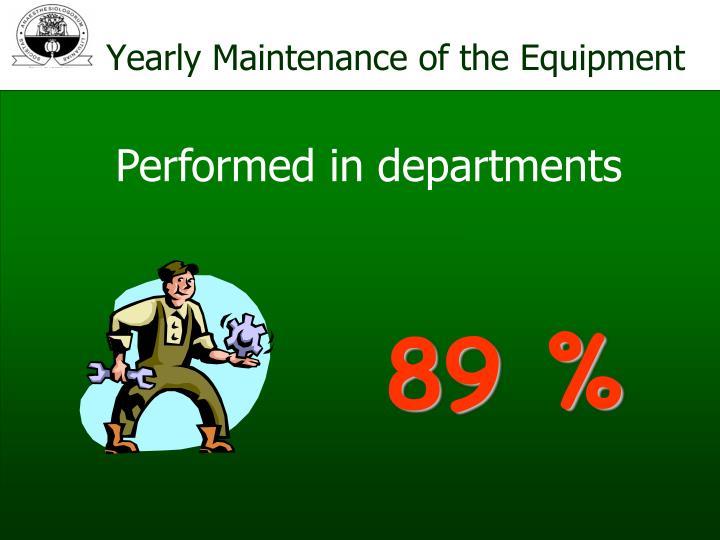 Yearly Maintenance of the Equipment