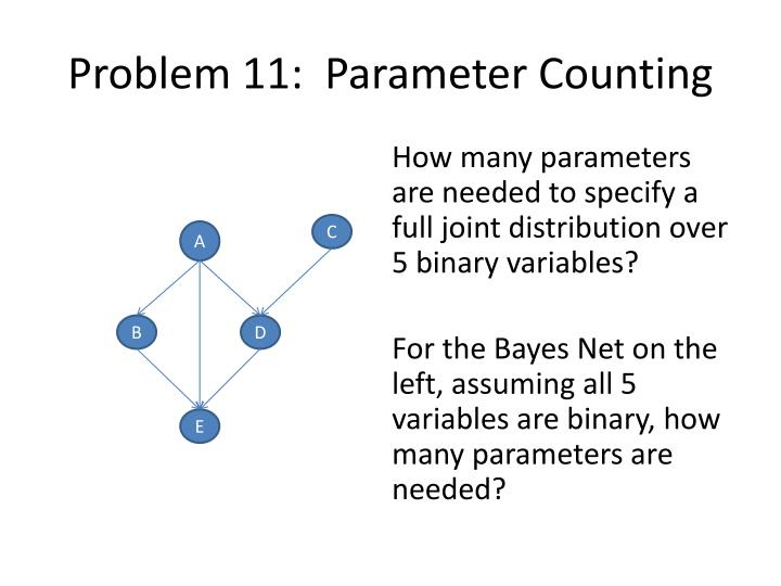 Problem 11:  Parameter Counting