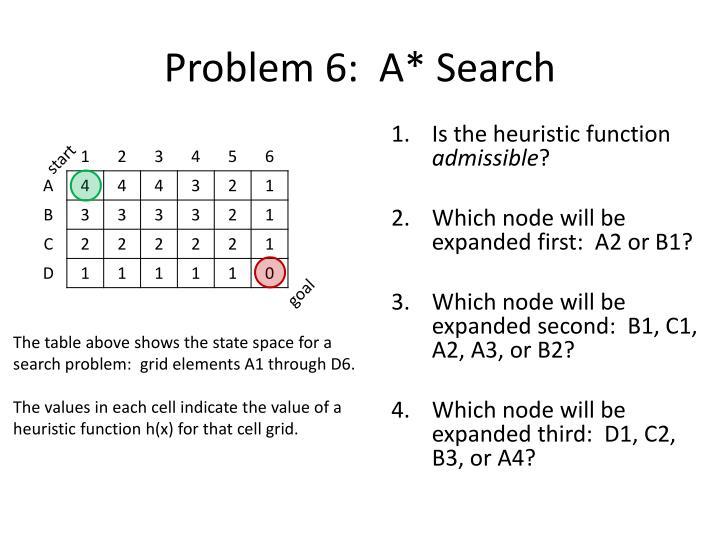 Problem 6:  A* Search