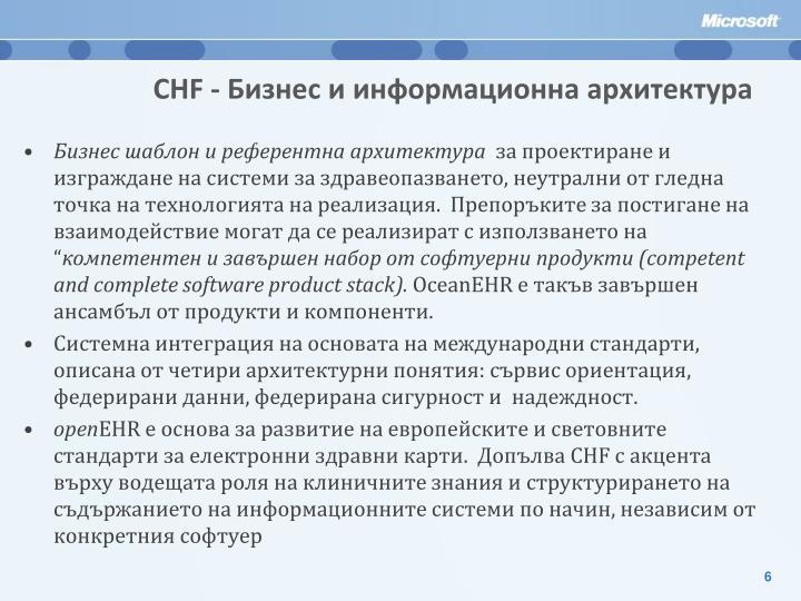 CHF -