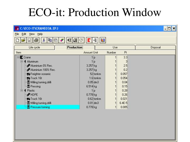 ECO-it: Production Window