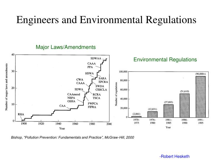 Engineers and Environmental Regulations